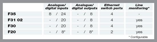 3-Chart1