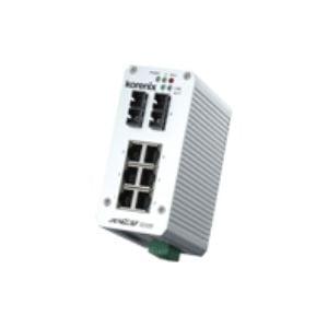 JetNet-3008f-v3-300x300