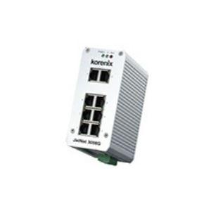 JetNet-3008g-300x300