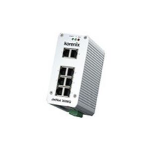 JetNet-3008v3-300x300